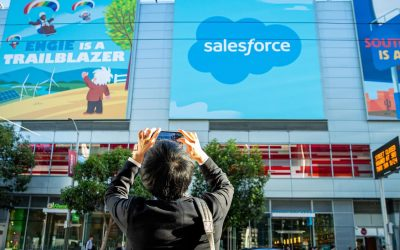 What Does Salesforce Do?